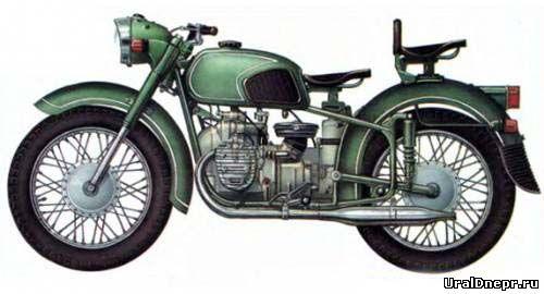 Мотоцикл Днепр 12