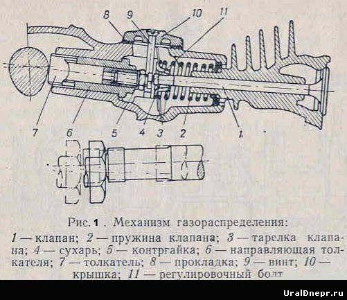 к-750, мв-750, днепр 12