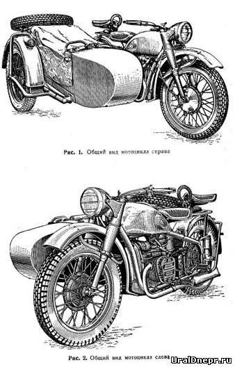 Схема для мотоцикла урал м-72 42