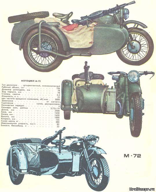 м-72 (имз)