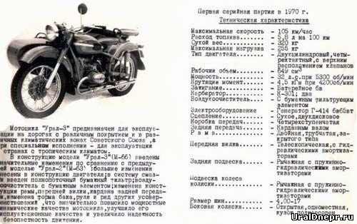 Технические данные и характеристики мотоциклов Урал - Мотоцикл ...