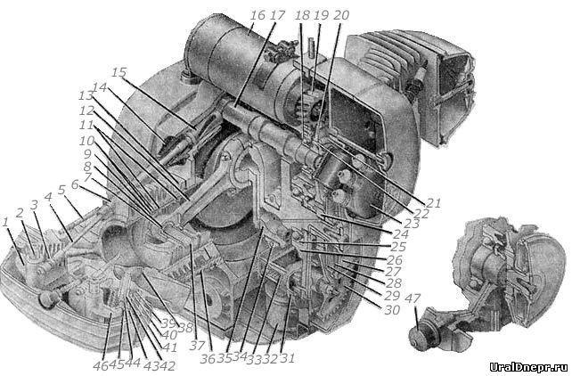 Картер двигателя мотоцикла