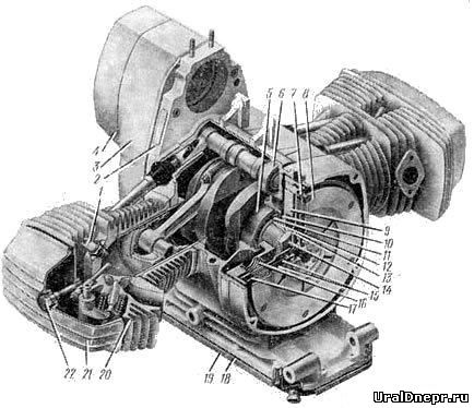 Картер двигателя мотоцикла Днепр