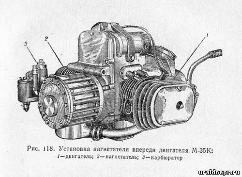 Двигатель м-35 UraLDnepr