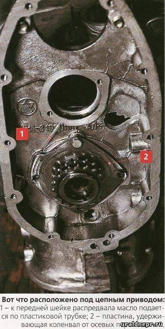 двигателя мотоцикла Урал