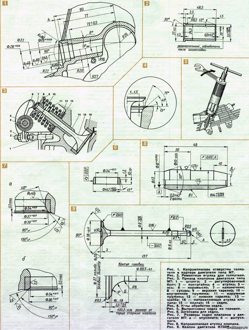 Схема регулировки клапанов в мотоцикле урал