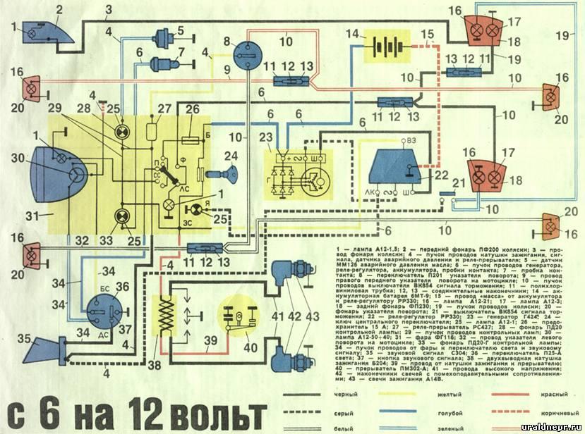 Схема электрооборудования мотоциклов ИЖ-56, Иж-Планета.