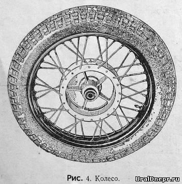 сальники ступицы колеса и