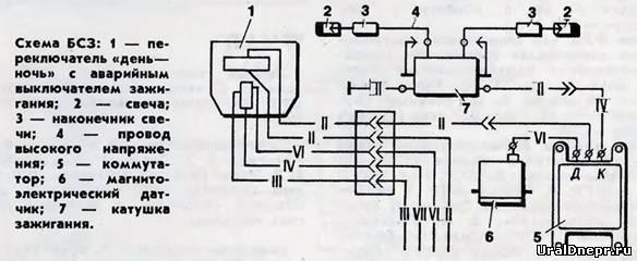 Как проверить коммутатор на мотоцикле своими руками видео