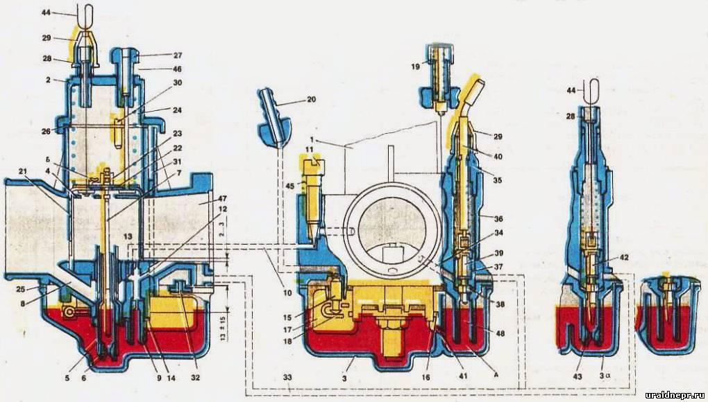 К65В — пусковое устройство