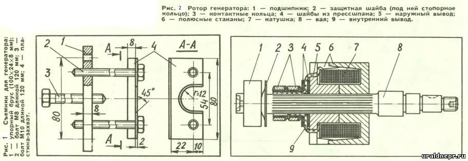 генератор мотоциклов Урал