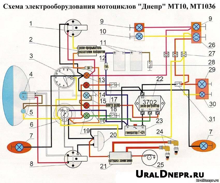 Схемы мотоцикла ДНЕПР