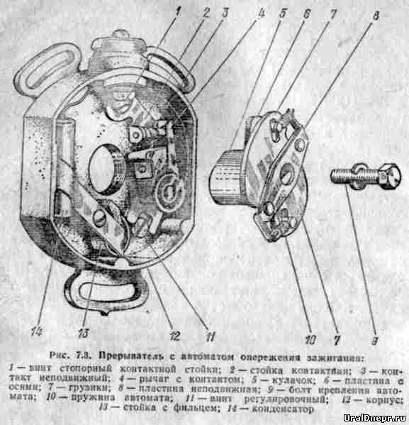 Электрооборудование Система зажигания.