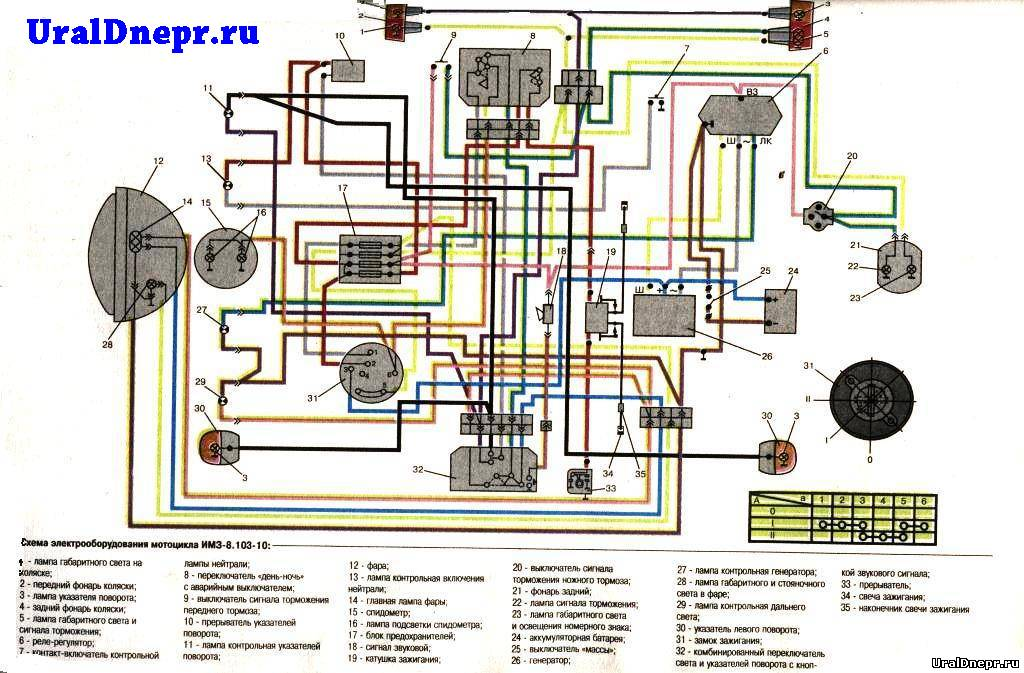 Схемы мотоцикла УРАЛ