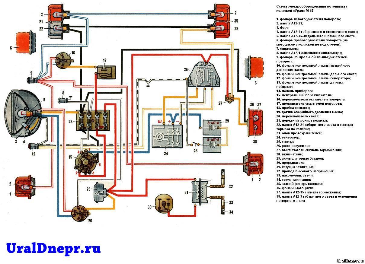 Скачать Цветная схема электрооборудования мотоцикла Урал М-67.  Кликните на картинку, чтобы увидеть полноразмерную...
