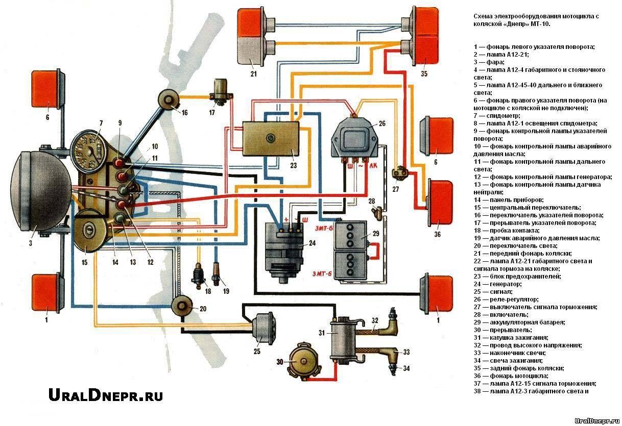 электрическая схема зажигания мотоцикла иж планета
